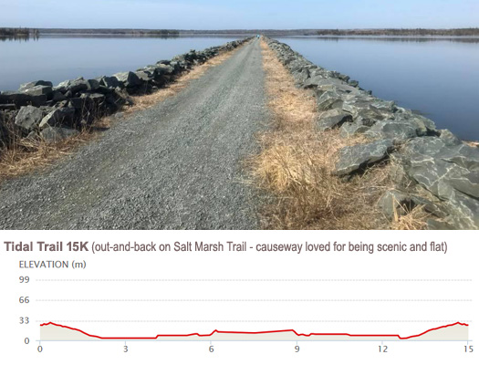 2019 — TIDAL TRAIL RUN 2019 — Race Roster — Registration