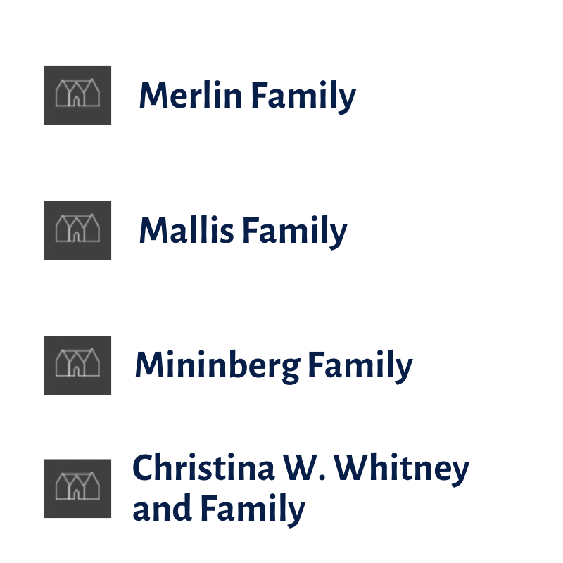 Merlin, Mallis, Mininberg, Christina W Whitney and Family